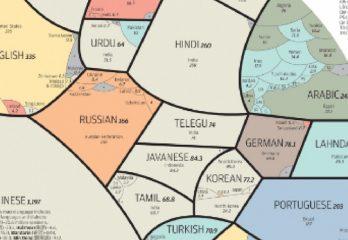 62-lenguas-del-mundo