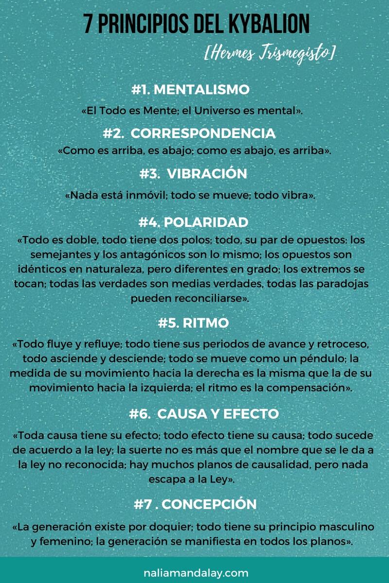 7 Principios del Kybalion-Hermes Trimegisto- Filosofía Hermética-nm