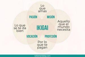 ikigai-propuesta-vida